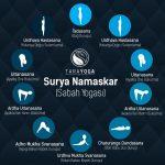 Güneşe Selam (Surya Namaskar): Sabah Yogası Nedir?